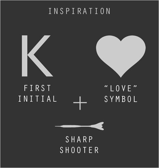 Kevin-Love-NBA-Logo-Design-Branding-Austin-Jermacans-2